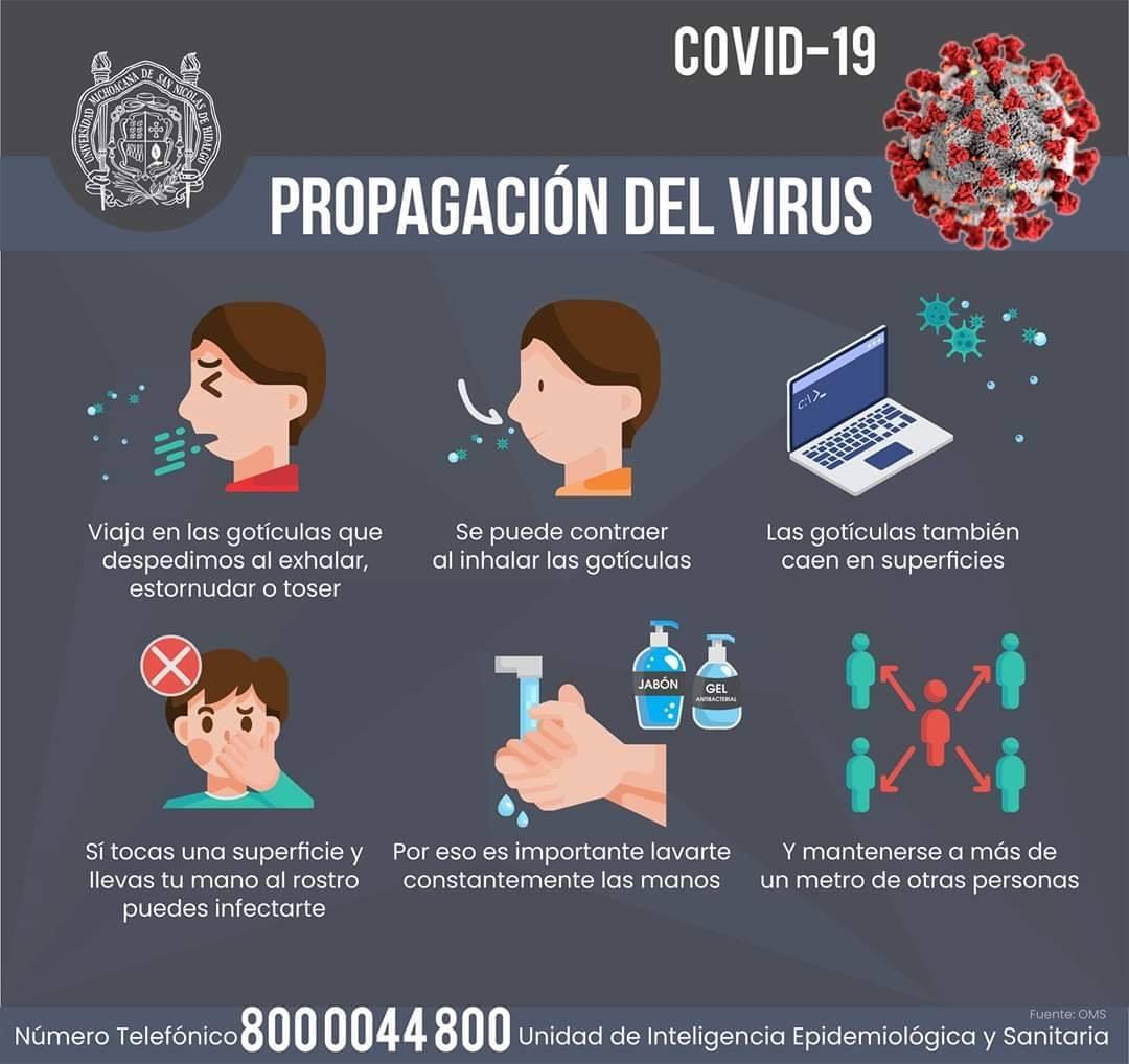 Medidas contra el Coronavirus COVID-19 en la UMSNH
