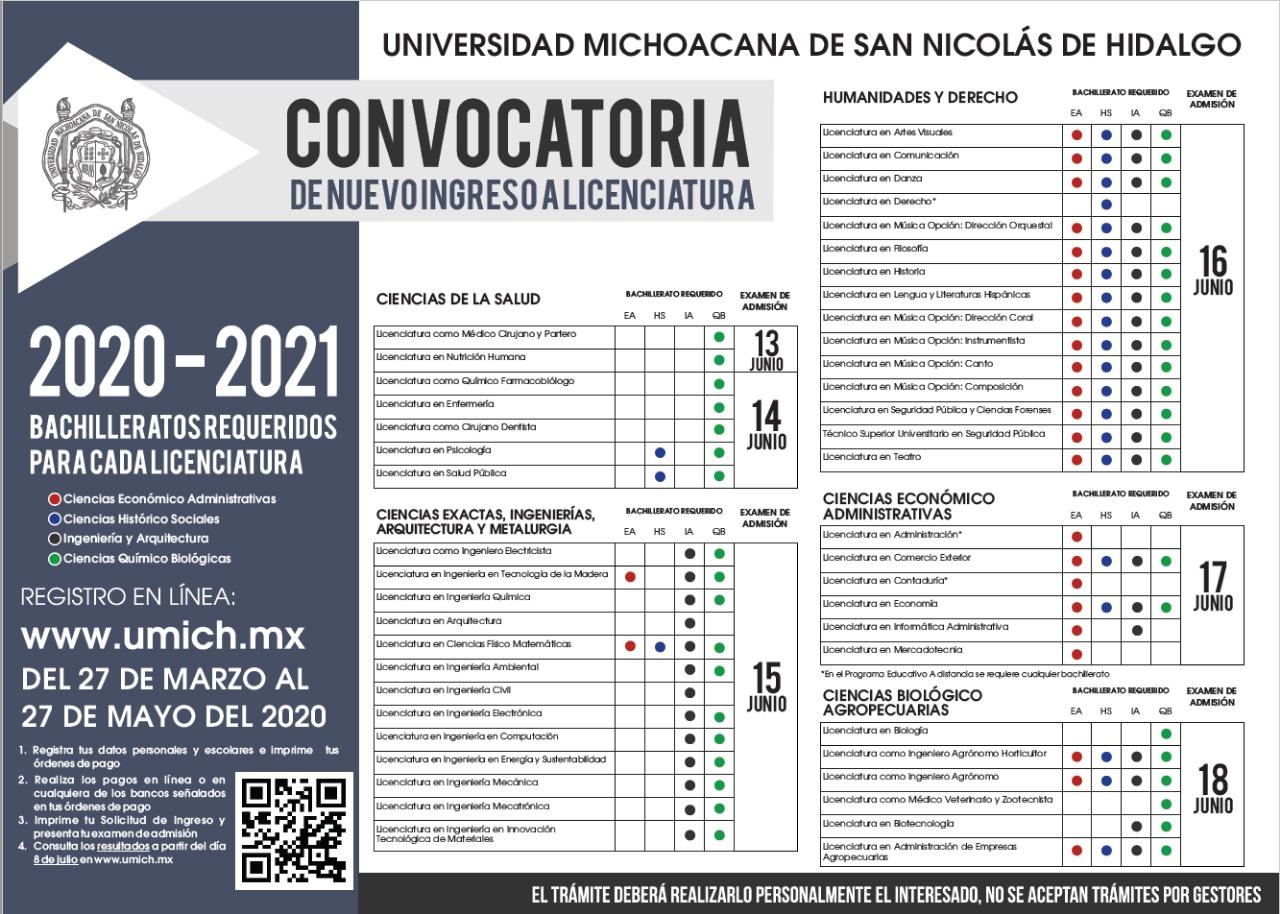 UMSNH - Licenciaturas - Convocatoria de Nuevo Ingreso al Ciclo escolar 2020-2021