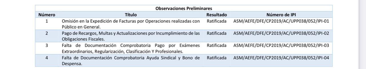 Observaciones de la Auditoria Superior de Michoacán a la UMSNH, ejercicio fiscal 2019