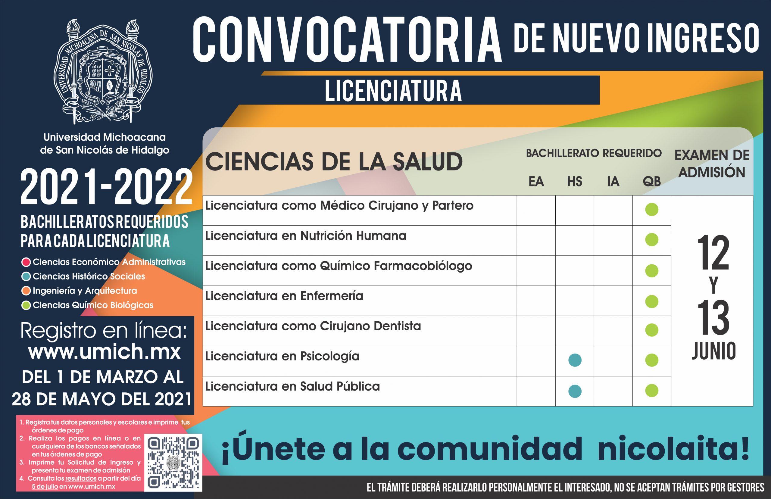 Licenciaturas que ofrece la UMSNH en el área de las Ciencias de la Salud
