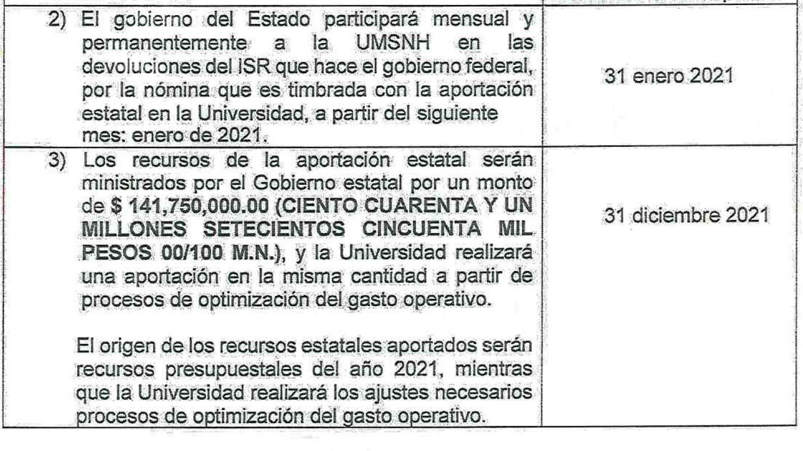 Adeudo del gobierno de Michoacan a la UMSNH